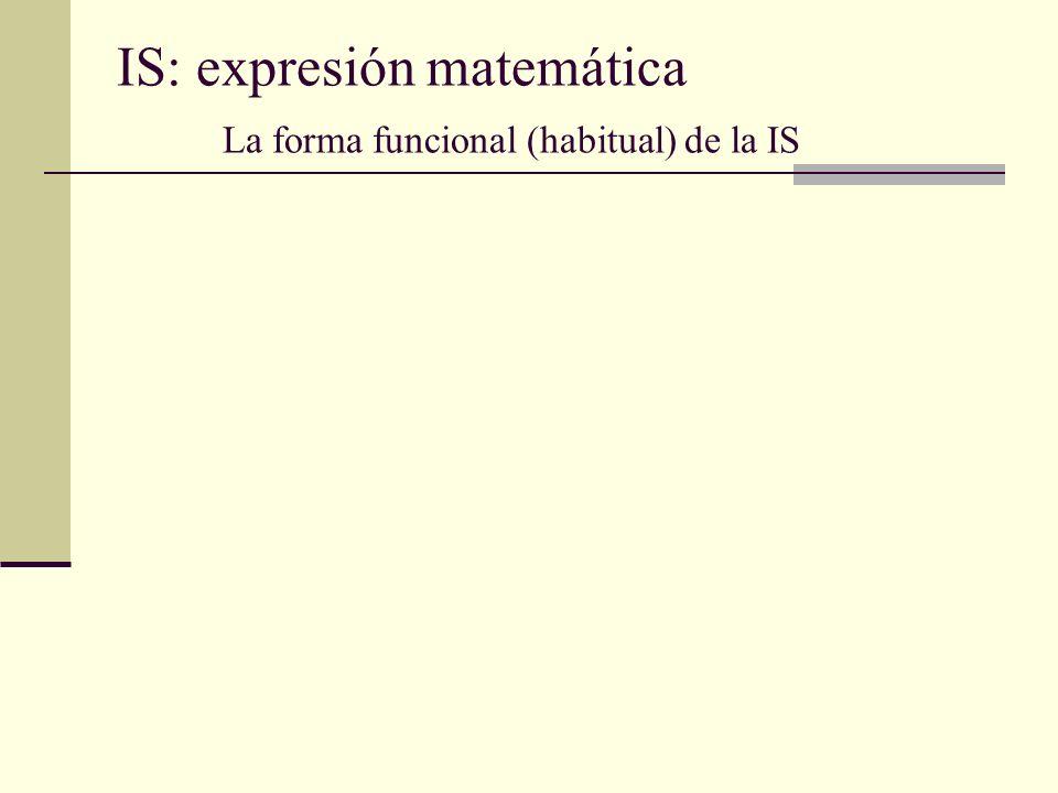 IS: expresión matemática La forma funcional (habitual) de la IS