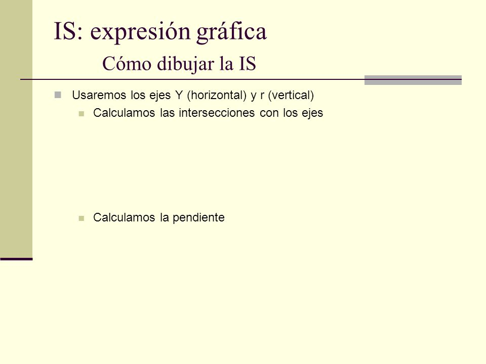 IS: expresión gráfica Cómo dibujar la IS