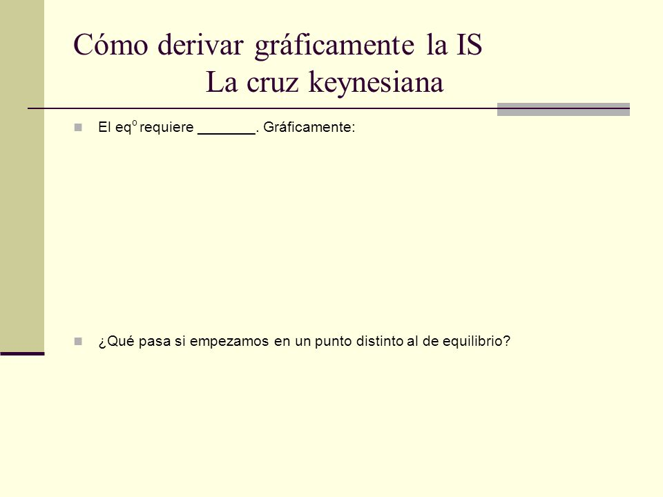 Cómo derivar gráficamente la IS La cruz keynesiana
