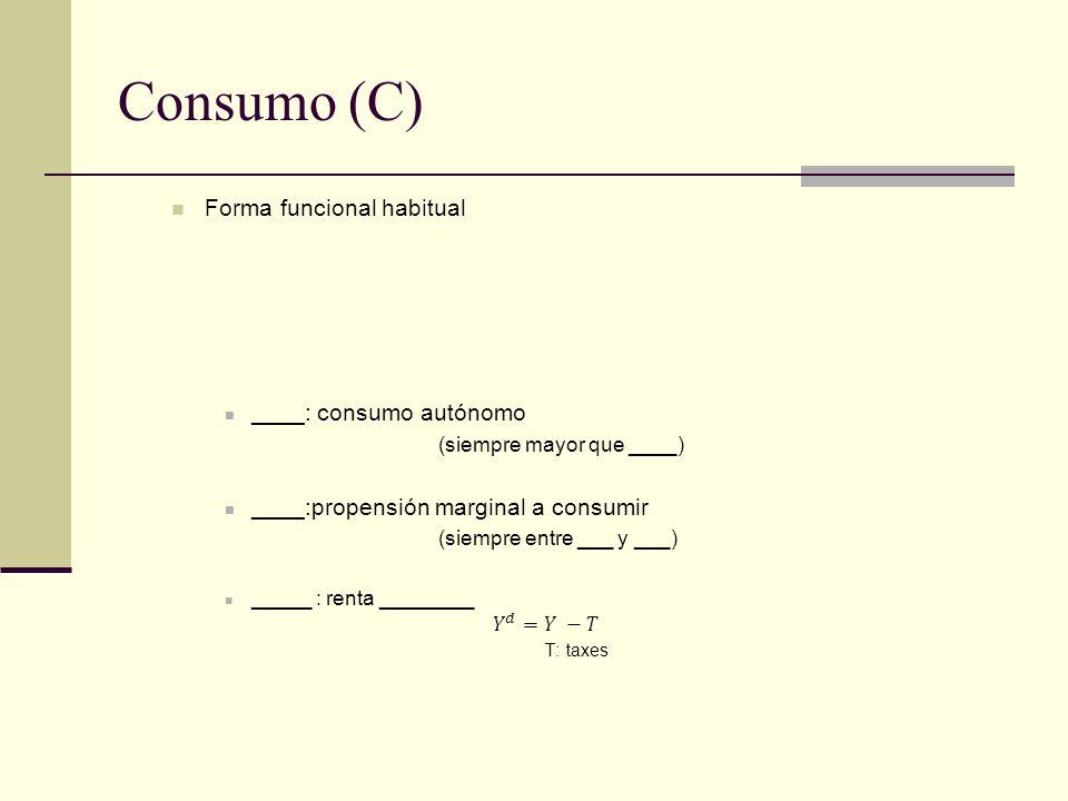 Consumo (C) Forma funcional habitual ____: consumo autónomo