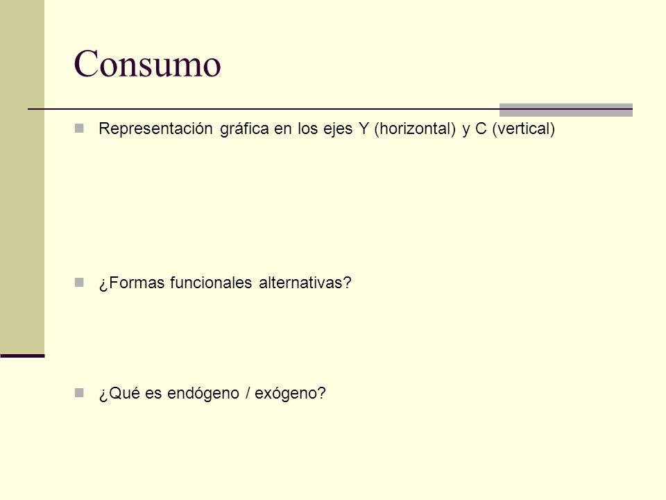 Consumo Representación gráfica en los ejes Y (horizontal) y C (vertical) ¿Formas funcionales alternativas