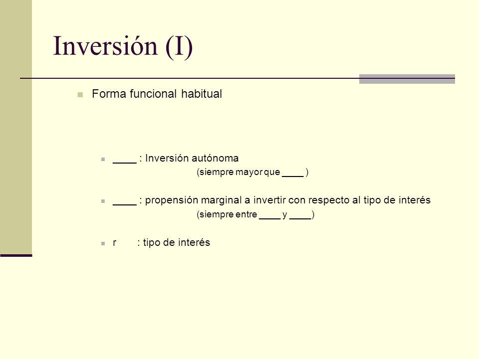 Inversión (I) Forma funcional habitual ____ : Inversión autónoma