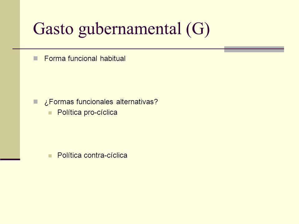 Gasto gubernamental (G)