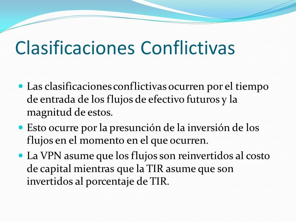 Clasificaciones Conflictivas