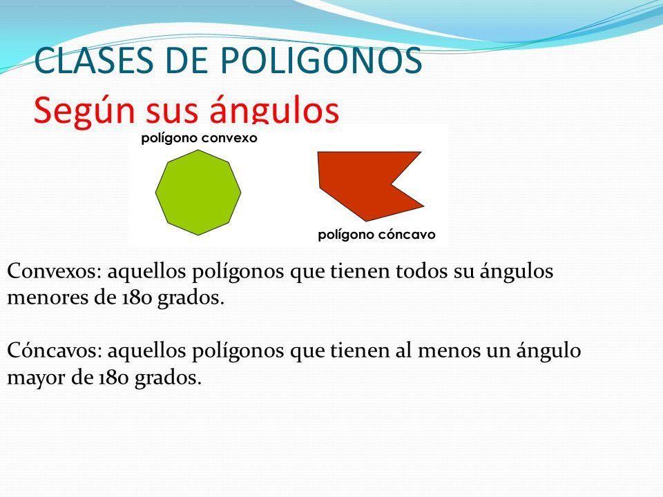 CLASES DE POLIGONOS Según sus ángulos