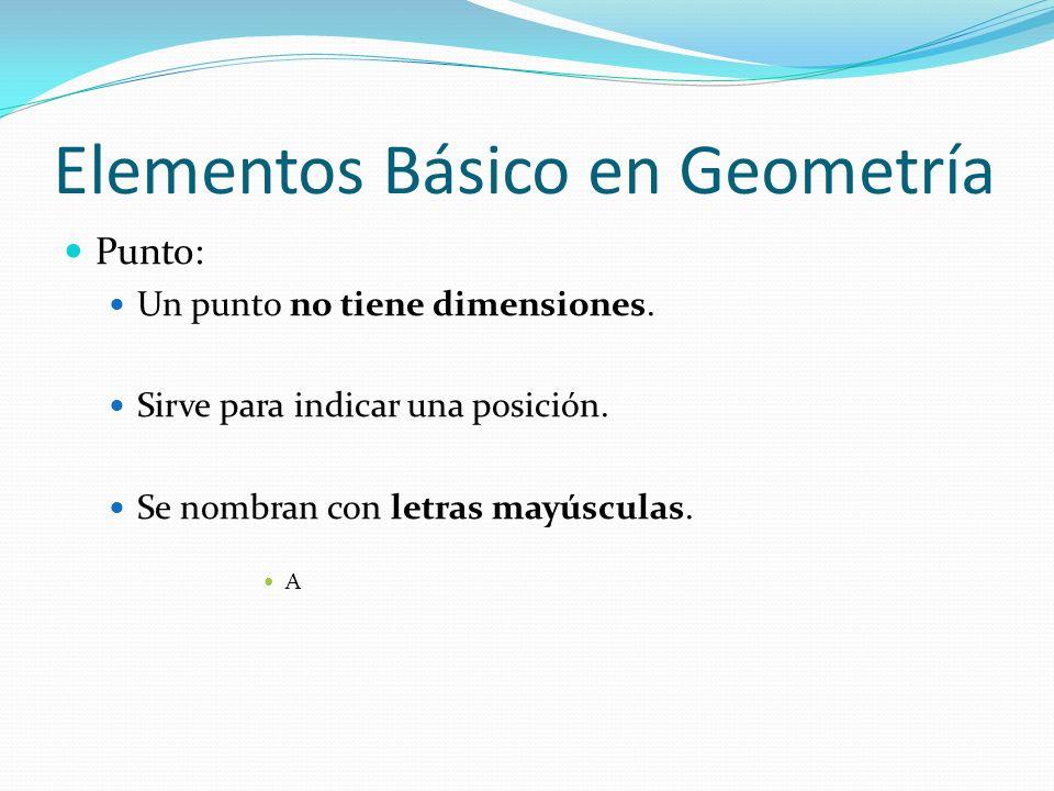 Elementos Básico en Geometría