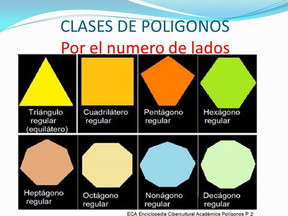 CLASES DE POLIGONOS Por el numero de lados