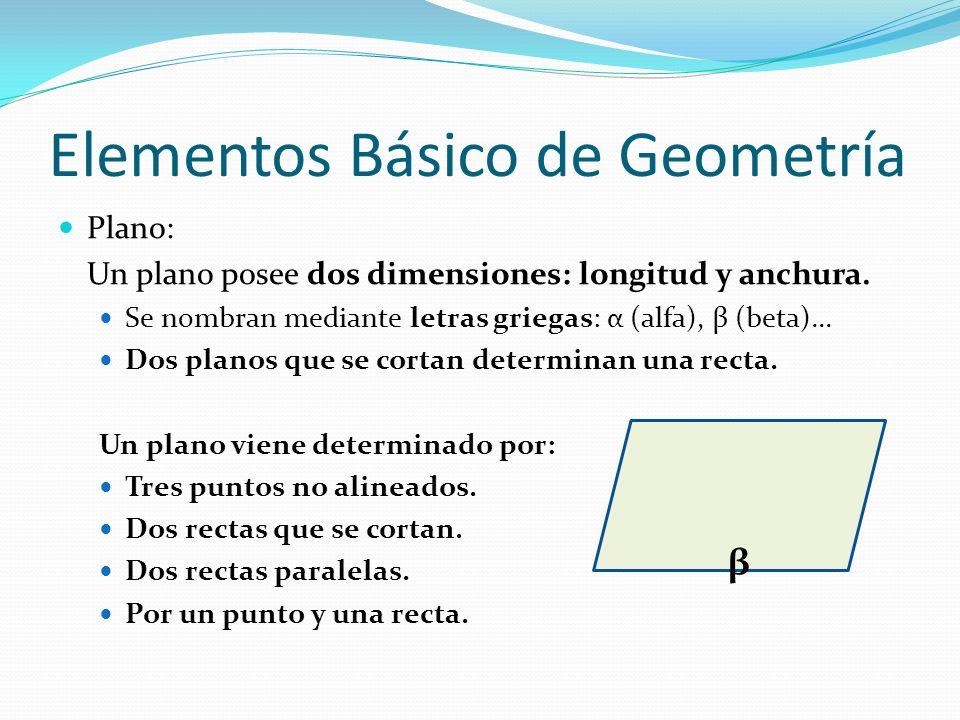 Elementos Básico de Geometría