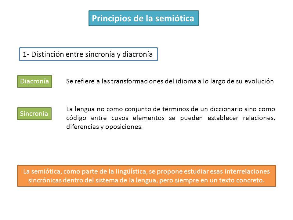 Principios de la semiótica