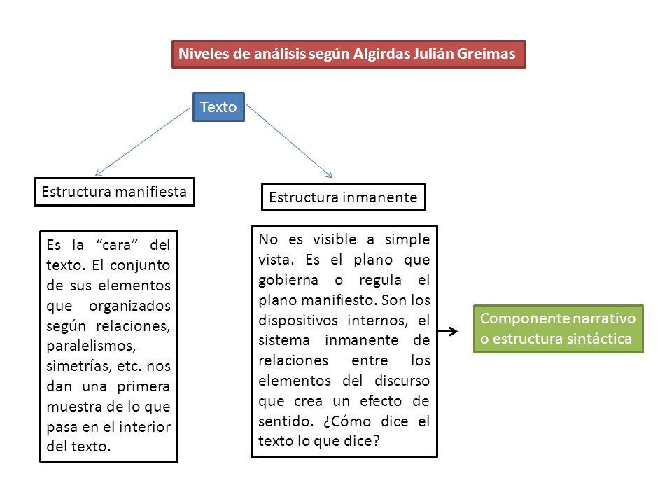 Niveles de análisis según Algirdas Julián Greimas