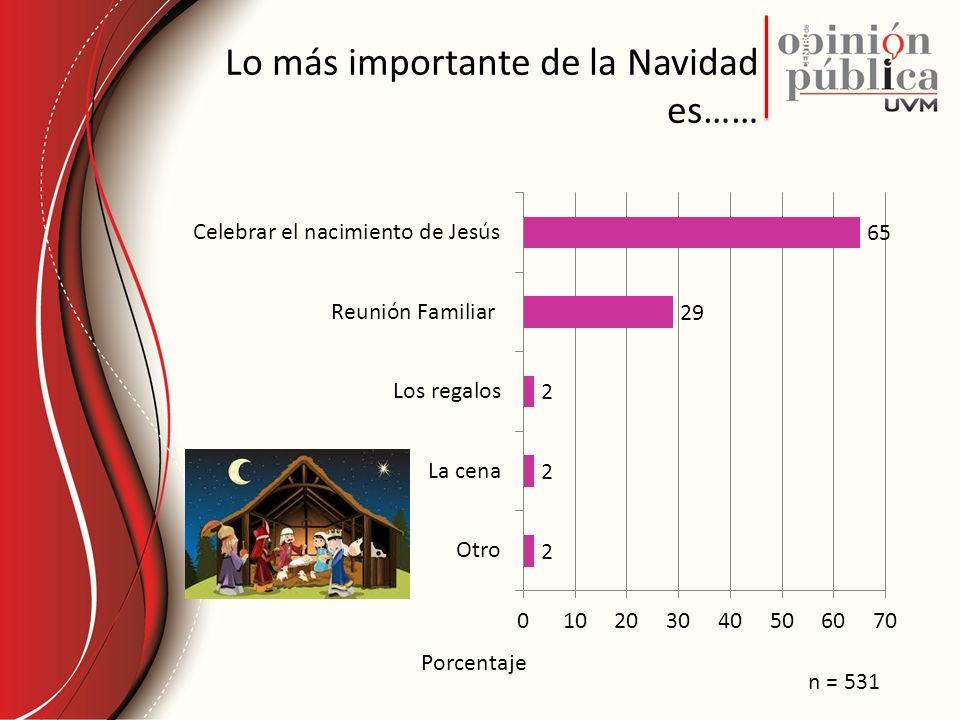Lo más importante de la Navidad es……