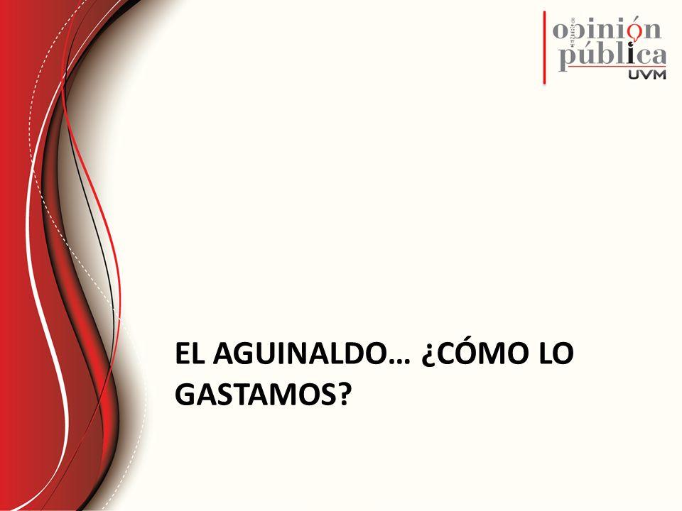 EL AGUINALDO… ¿CÓMO LO GASTAMOS
