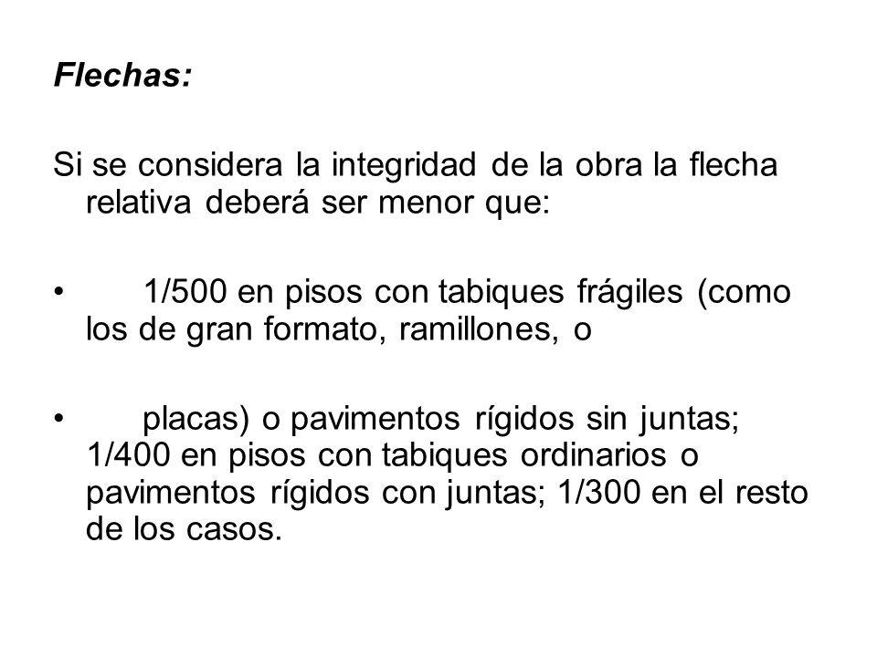 Bloque tematico 2 unidad tematica 7 leccion 26 h a vigas for Pisos en la flecha