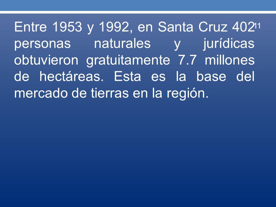 Entre 1953 y 1992, en Santa Cruz 402 personas naturales y jurídicas obtuvieron gratuitamente 7.7 millones de hectáreas.