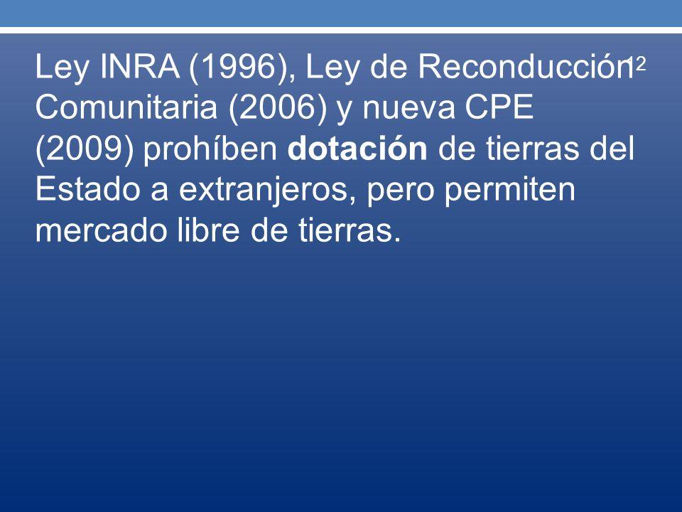Ley INRA (1996), Ley de Reconducción Comunitaria (2006) y nueva CPE (2009) prohíben dotación de tierras del Estado a extranjeros, pero permiten mercado libre de tierras.