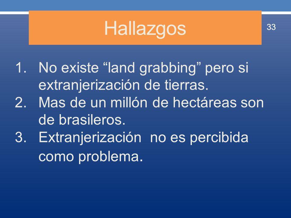 Hallazgos No existe land grabbing pero si extranjerización de tierras. Mas de un millón de hectáreas son de brasileros.