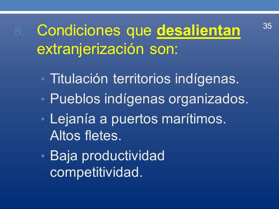 Condiciones que desalientan extranjerización son: