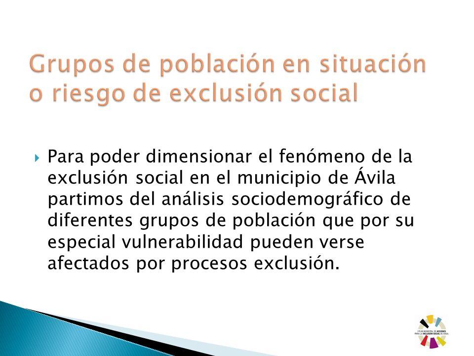 Grupos de población en situación o riesgo de exclusión social