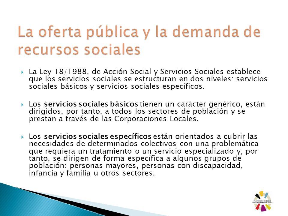 La oferta pública y la demanda de recursos sociales