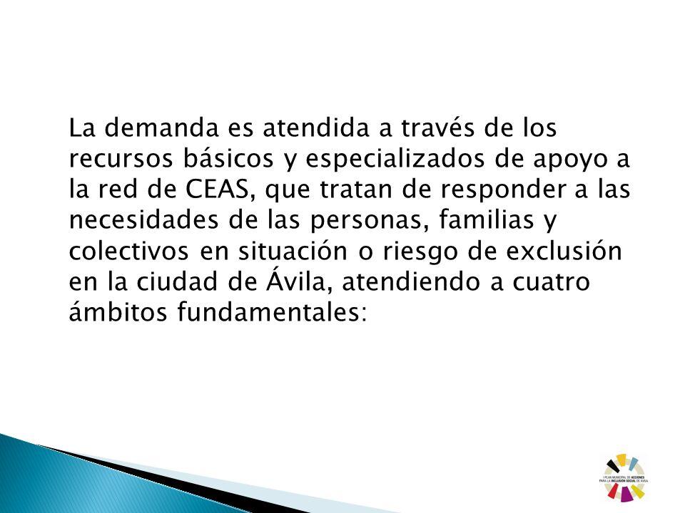 La demanda es atendida a través de los recursos básicos y especializados de apoyo a la red de CEAS, que tratan de responder a las necesidades de las personas, familias y colectivos en situación o riesgo de exclusión en la ciudad de Ávila, atendiendo a cuatro ámbitos fundamentales: