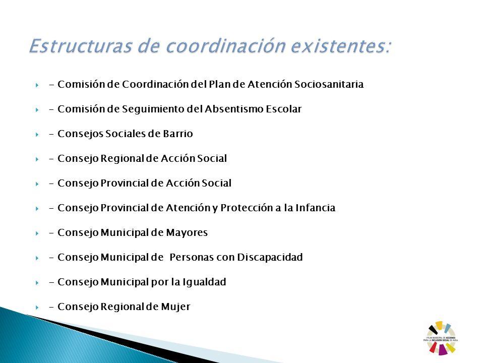Estructuras de coordinación existentes: