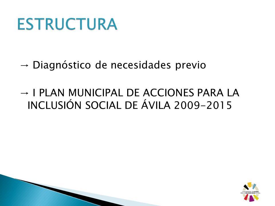 ESTRUCTURA→ Diagnóstico de necesidades previo → I PLAN MUNICIPAL DE ACCIONES PARA LA INCLUSIÓN SOCIAL DE ÁVILA 2009-2015