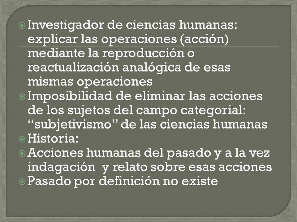 Investigador de ciencias humanas: explicar las operaciones (acción) mediante la reproducción o reactualización analógica de esas mismas operaciones