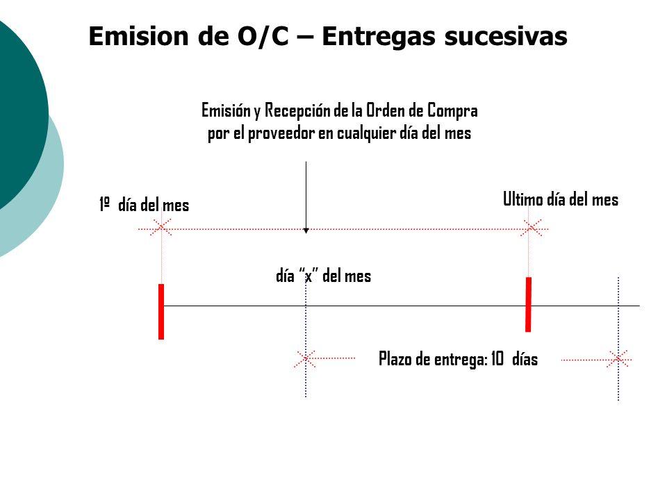 Emision de O/C – Entregas sucesivas