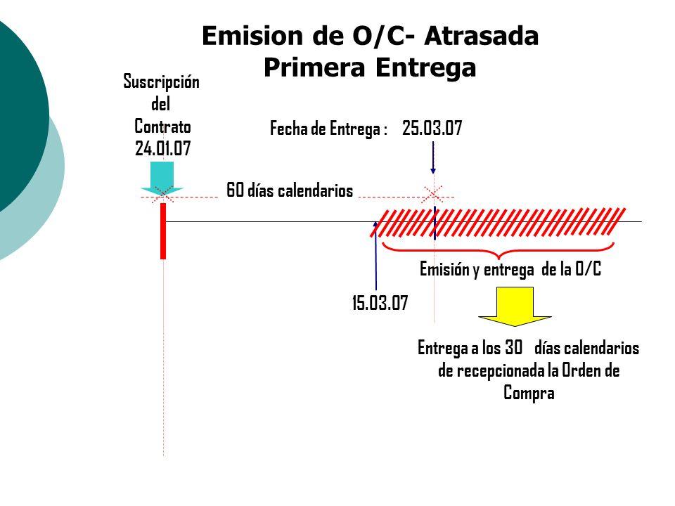 Emision de O/C- Atrasada Primera Entrega