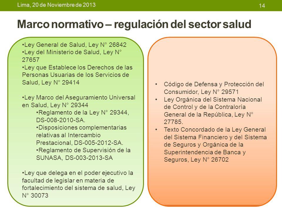 Marco normativo – regulación del sector salud