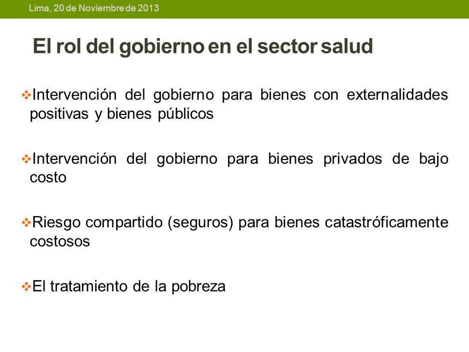 El rol del gobierno en el sector salud