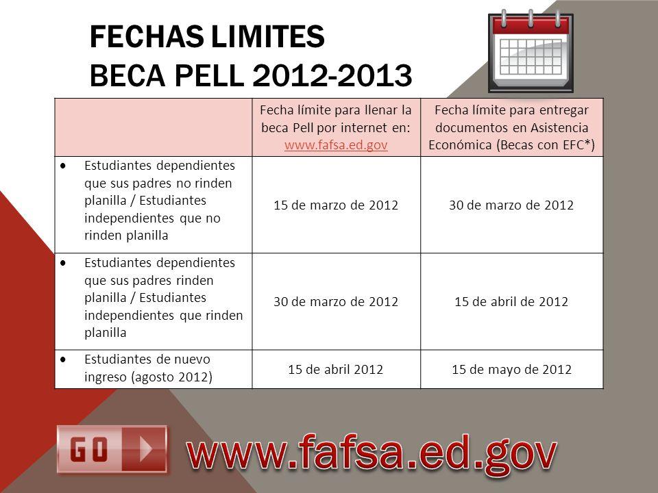 FECHAS LIMITES Beca Pell 2012-2013
