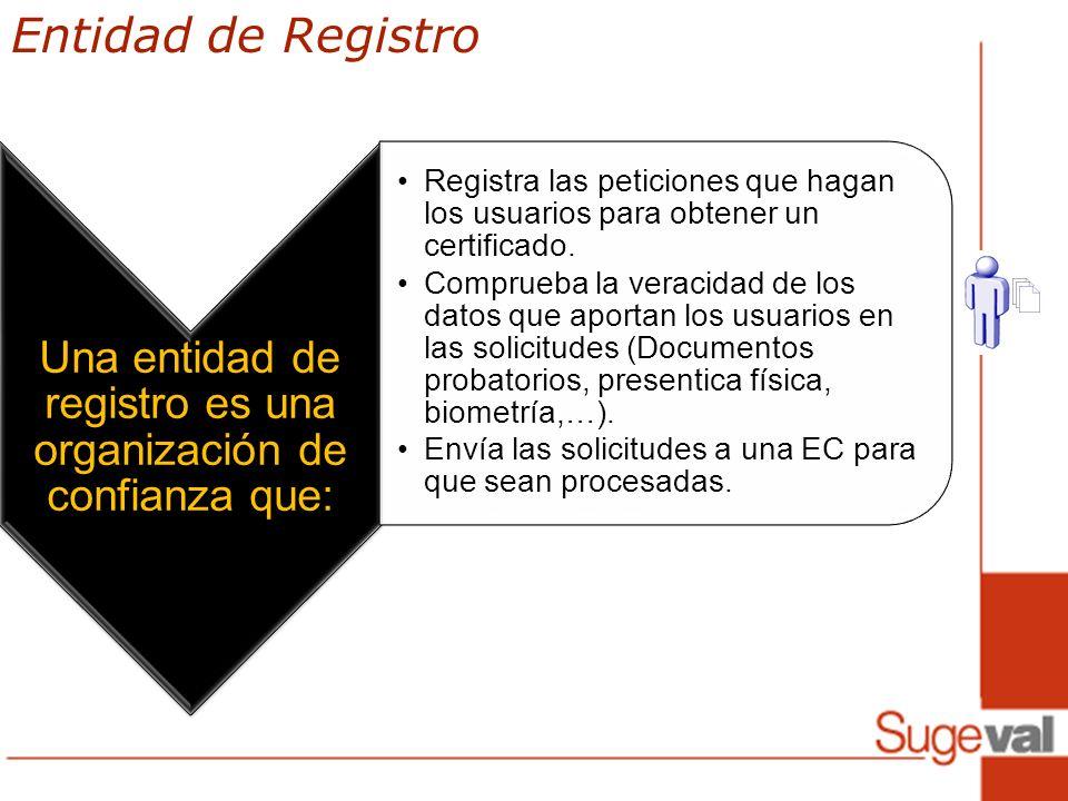 Una entidad de registro es una organización de confianza que:
