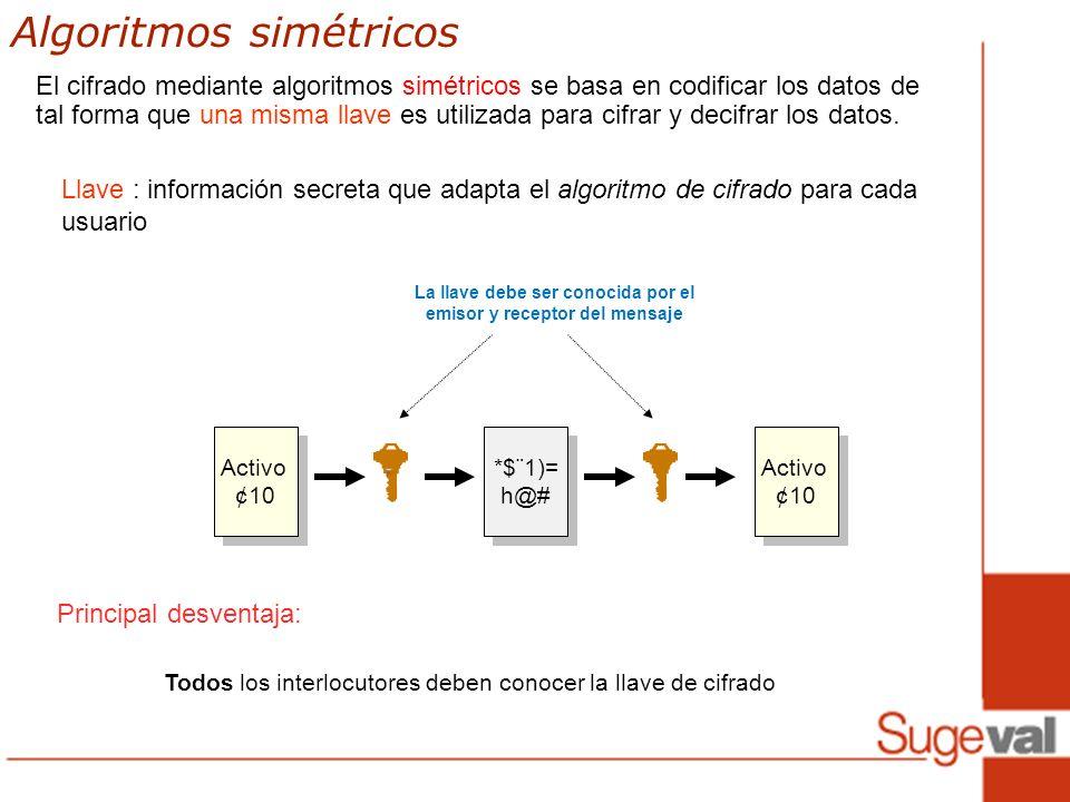 Algoritmos simétricos