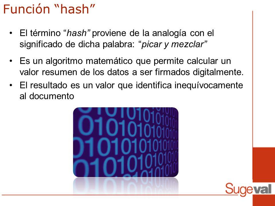 Función hash El término hash proviene de la analogía con el significado de dicha palabra: picar y mezclar