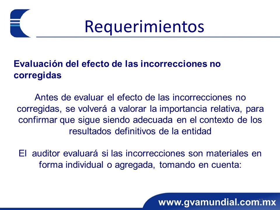 Requerimientos Evaluación del efecto de las incorrecciones no corregidas.