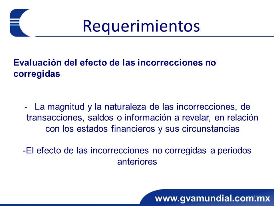 -El efecto de las incorrecciones no corregidas a periodos anteriores