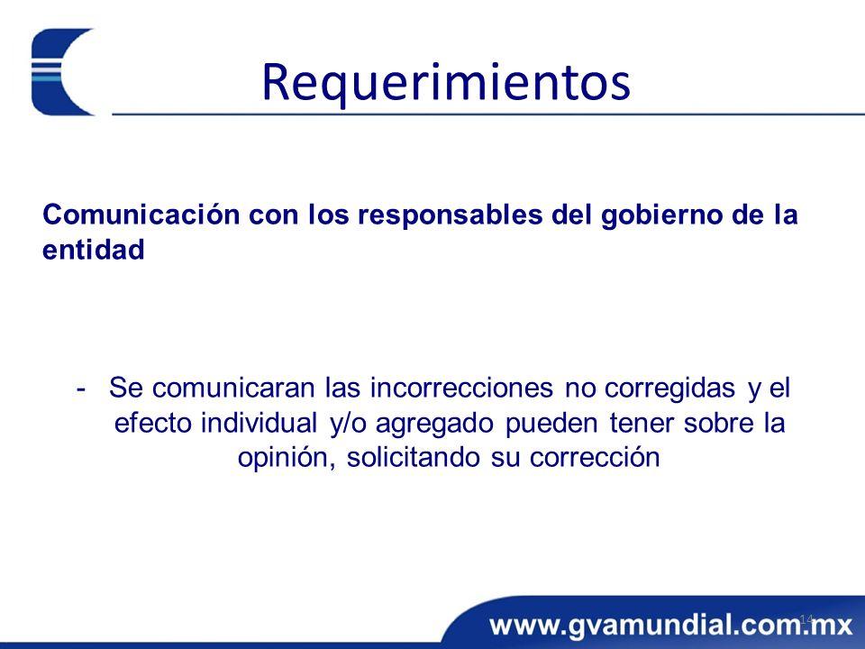 Requerimientos Comunicación con los responsables del gobierno de la entidad.