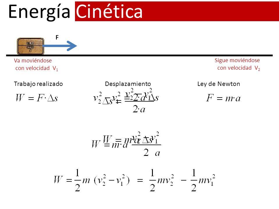 Energía Cinética F Trabajo realizado Desplazamiento Ley de Newton