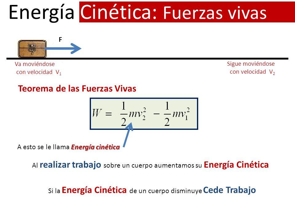 Energía Cinética: Fuerzas vivas