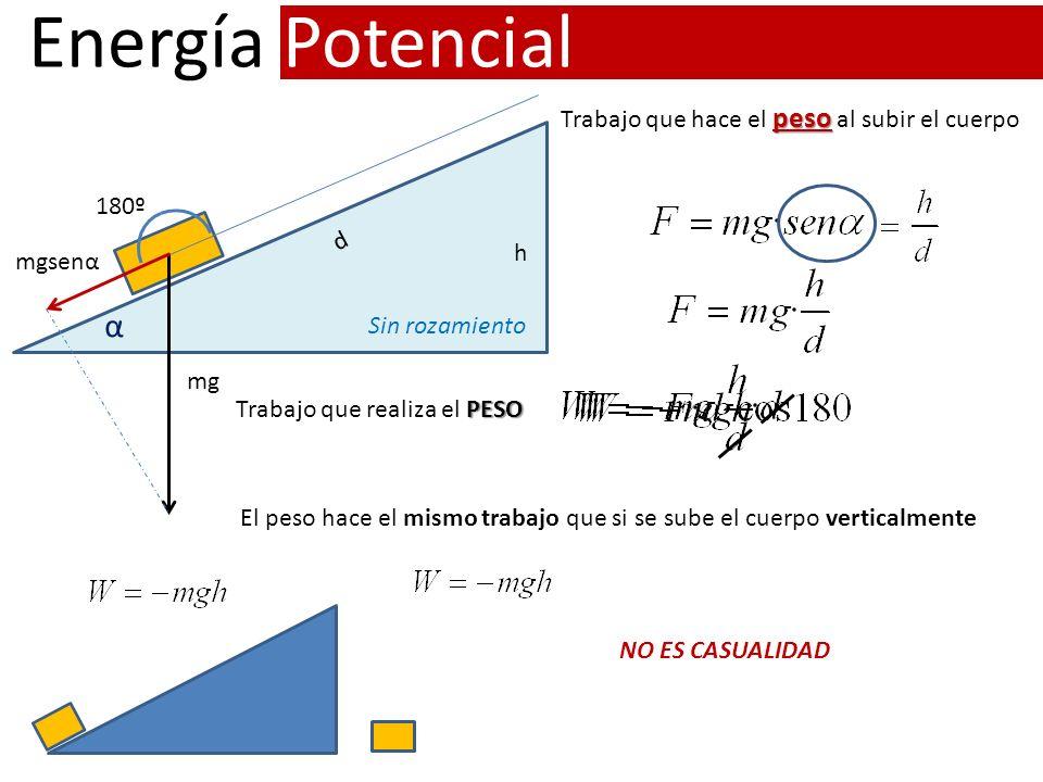 Energía Potencial α Trabajo que hace el peso al subir el cuerpo 180º d