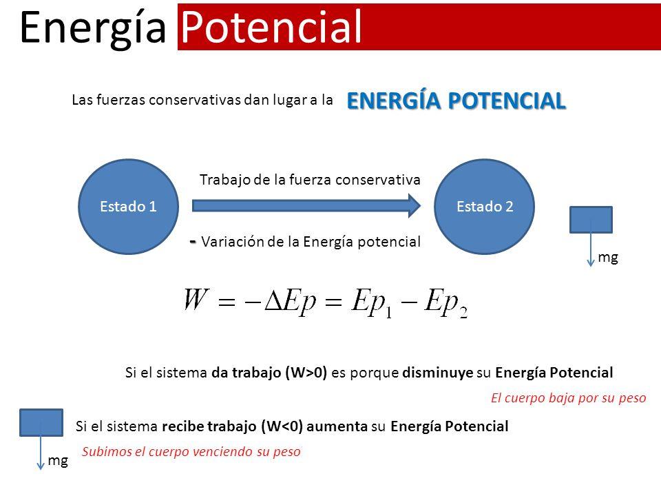 Energía Potencial ENERGÍA POTENCIAL