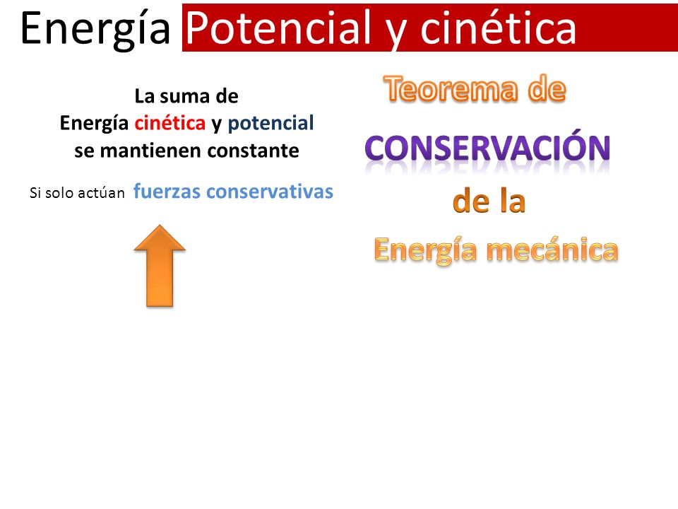 Energía cinética y potencial se mantienen constante