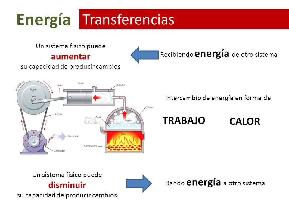 Energía Transferencias TRABAJO CALOR aumentar disminuir