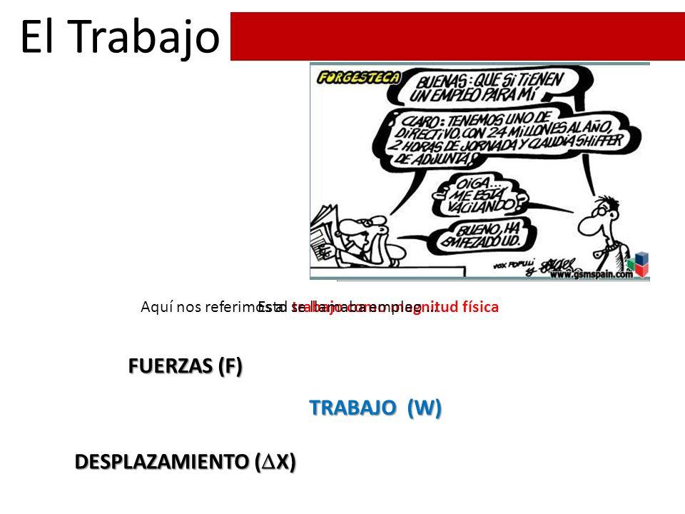 El Trabajo FUERZAS (F) TRABAJO (W) DESPLAZAMIENTO (X)