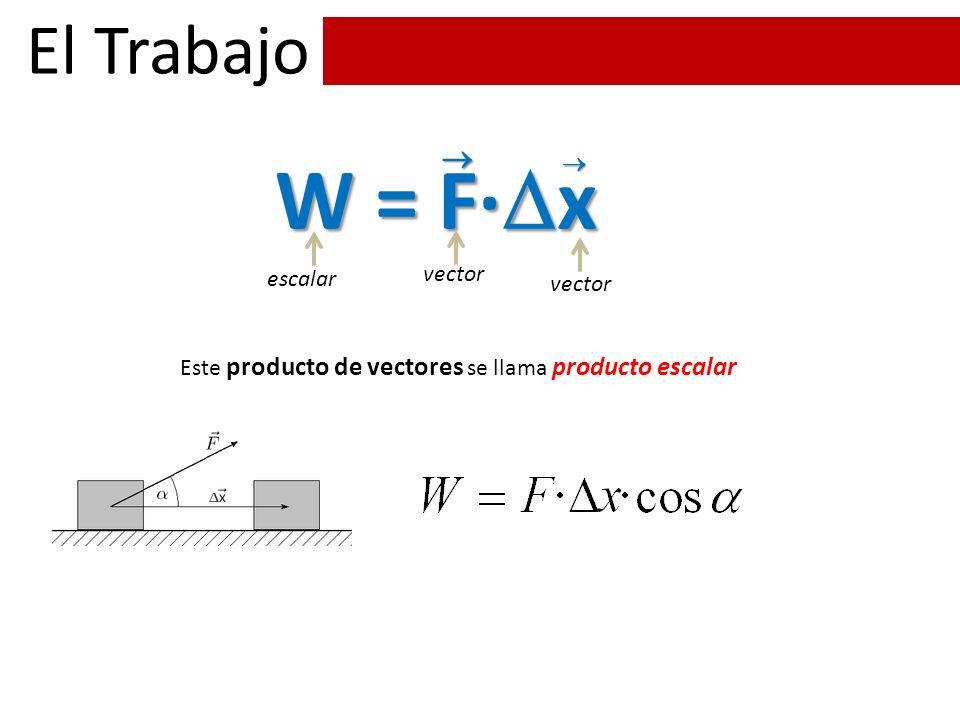 W = F·x El Trabajo  vector escalar vector