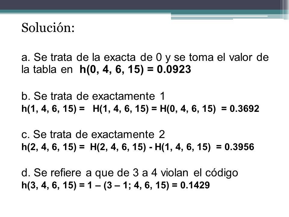 Solución: a. Se trata de la exacta de 0 y se toma el valor de la tabla en h(0, 4, 6, 15) = 0.0923.