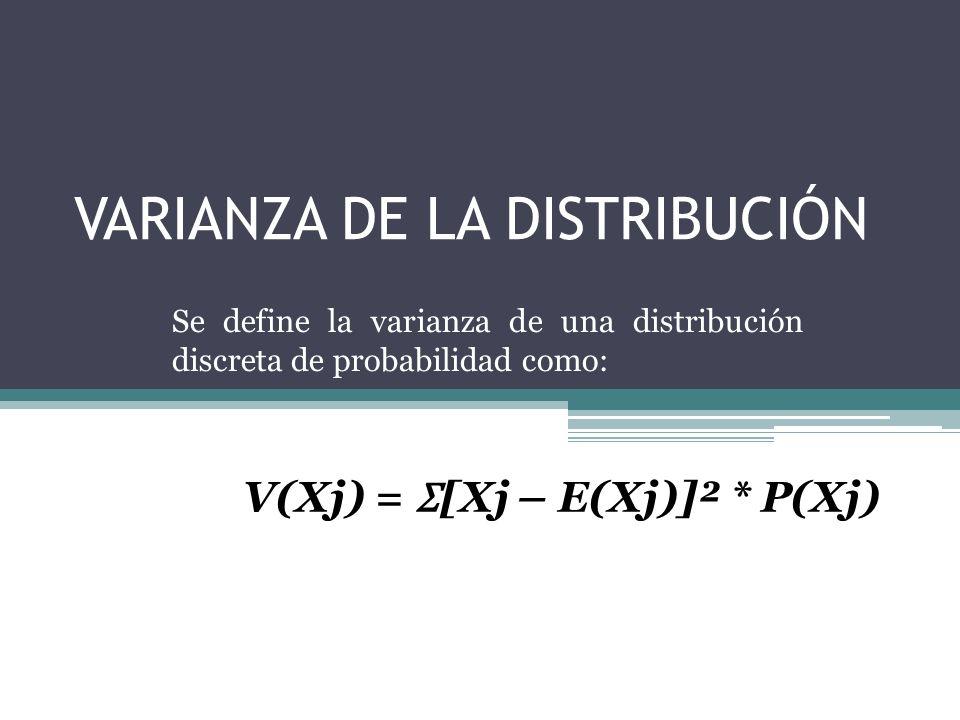 VARIANZA DE LA DISTRIBUCIÓN
