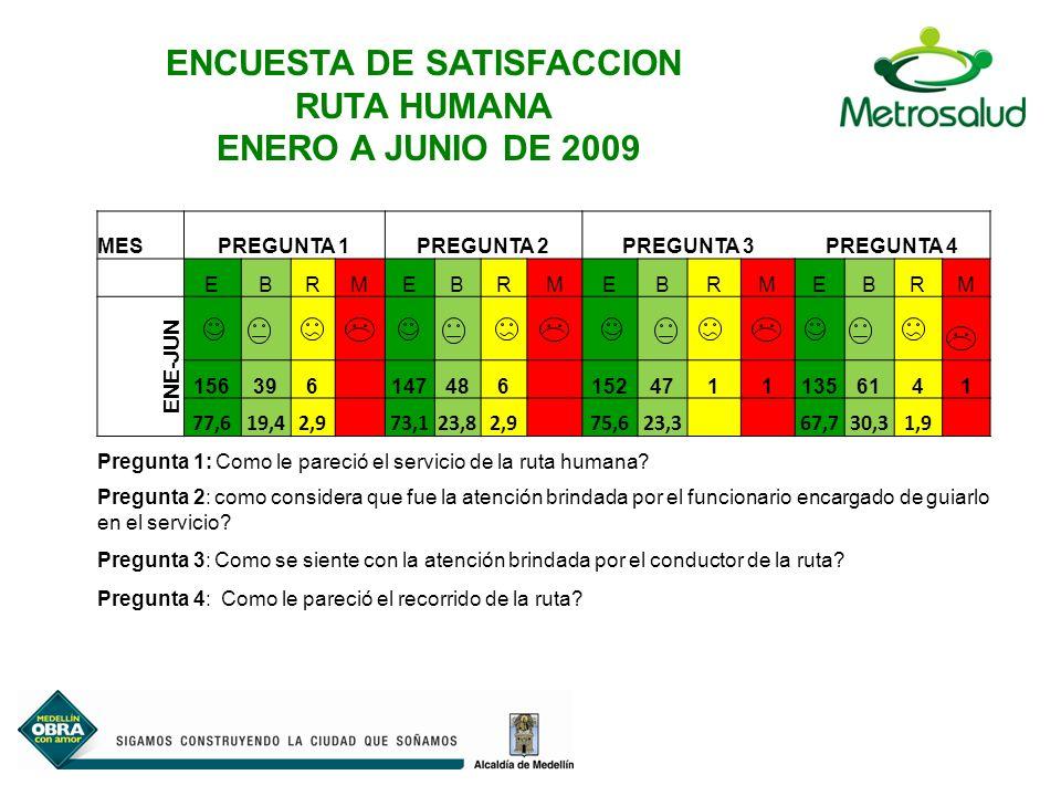 ENCUESTA DE SATISFACCION
