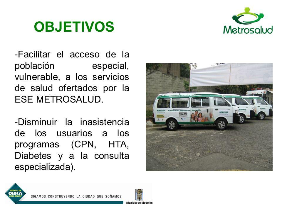 OBJETIVOS Facilitar el acceso de la población especial, vulnerable, a los servicios de salud ofertados por la ESE METROSALUD.